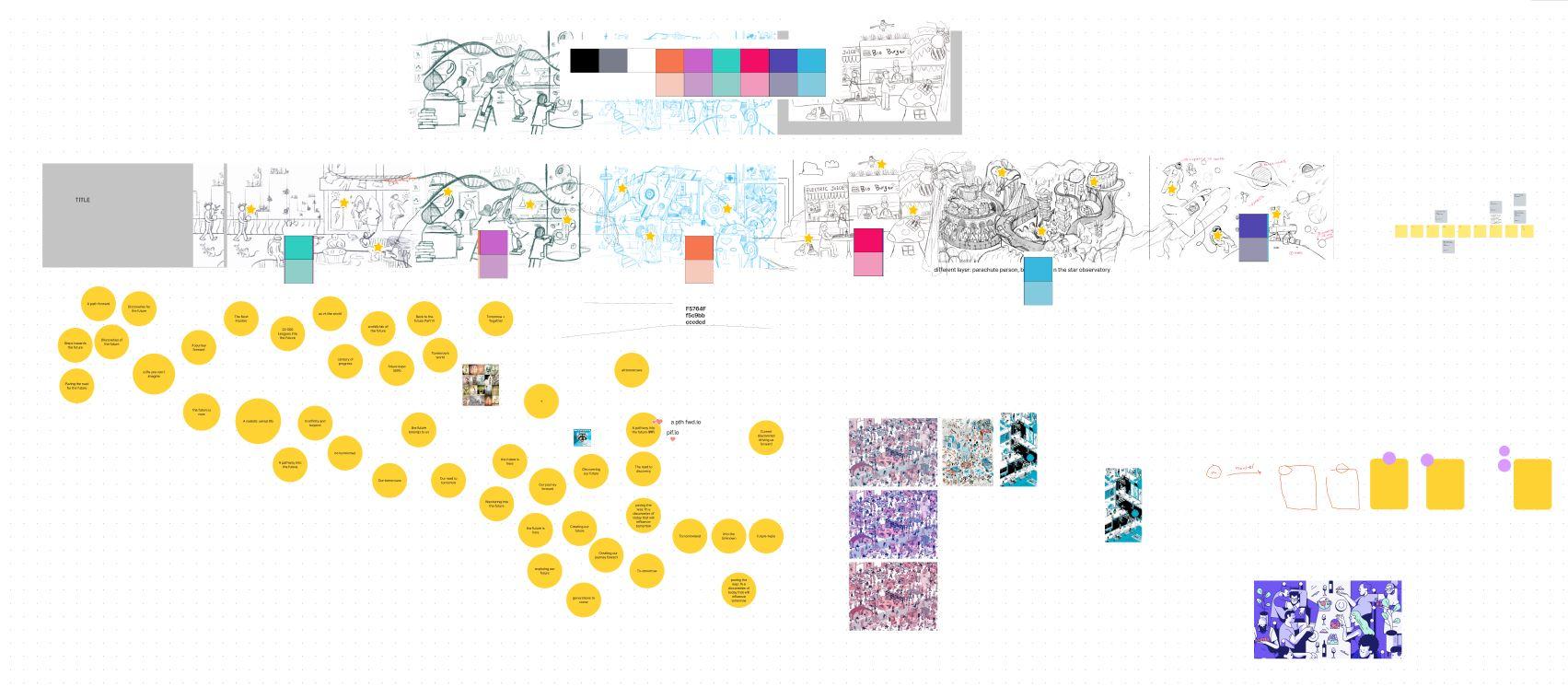 Team finalfinaldraftv3ai - sketches